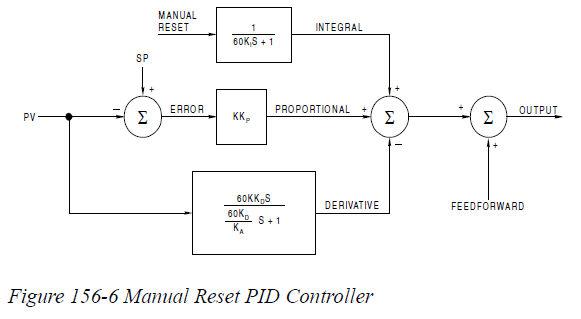 Fc 156 Advanced Pid Controller